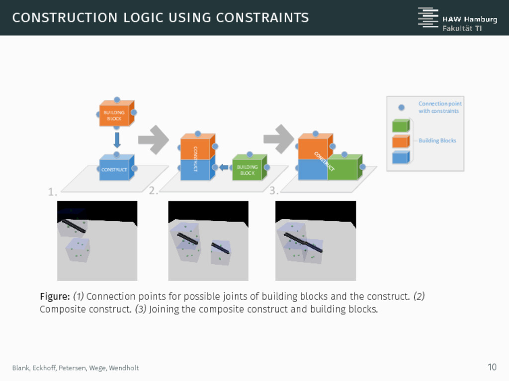 construction logic using constraints BUILDING B...