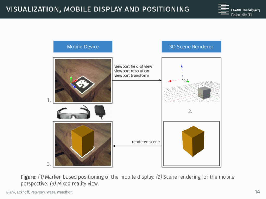 visualization, mobile display and positioning M...