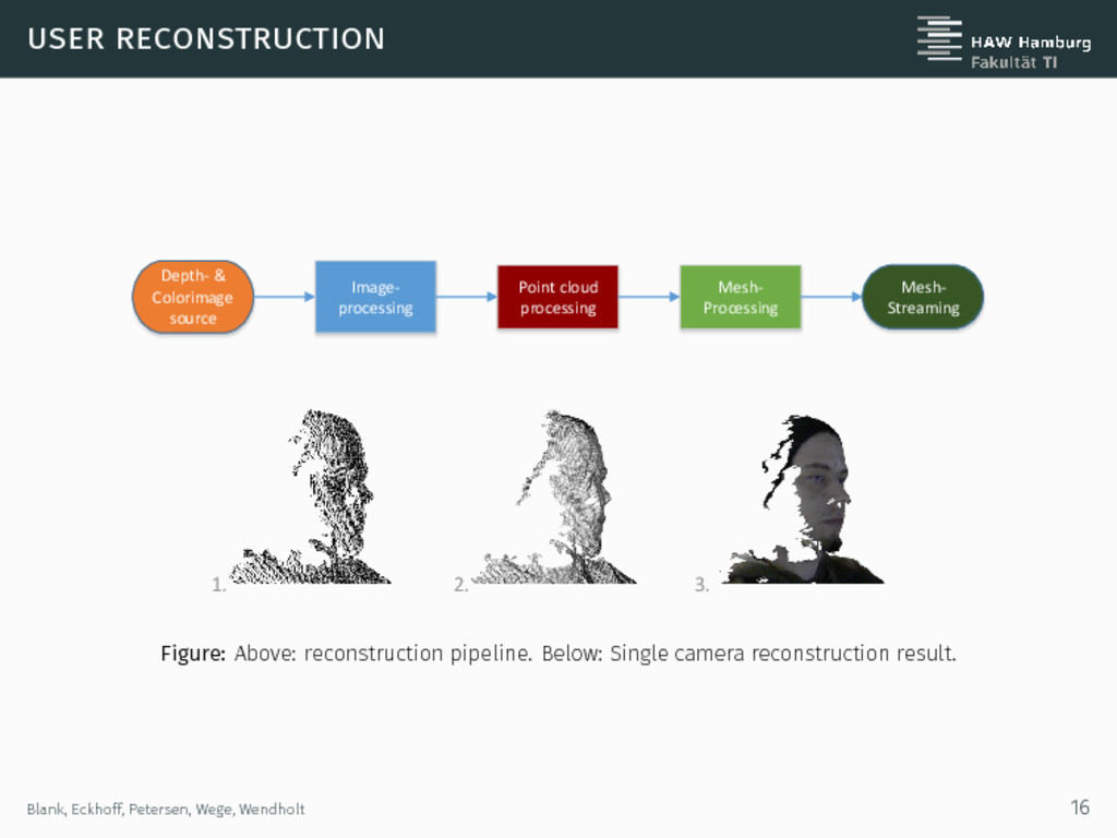 user reconstruction Depth- & Colorimage source ...
