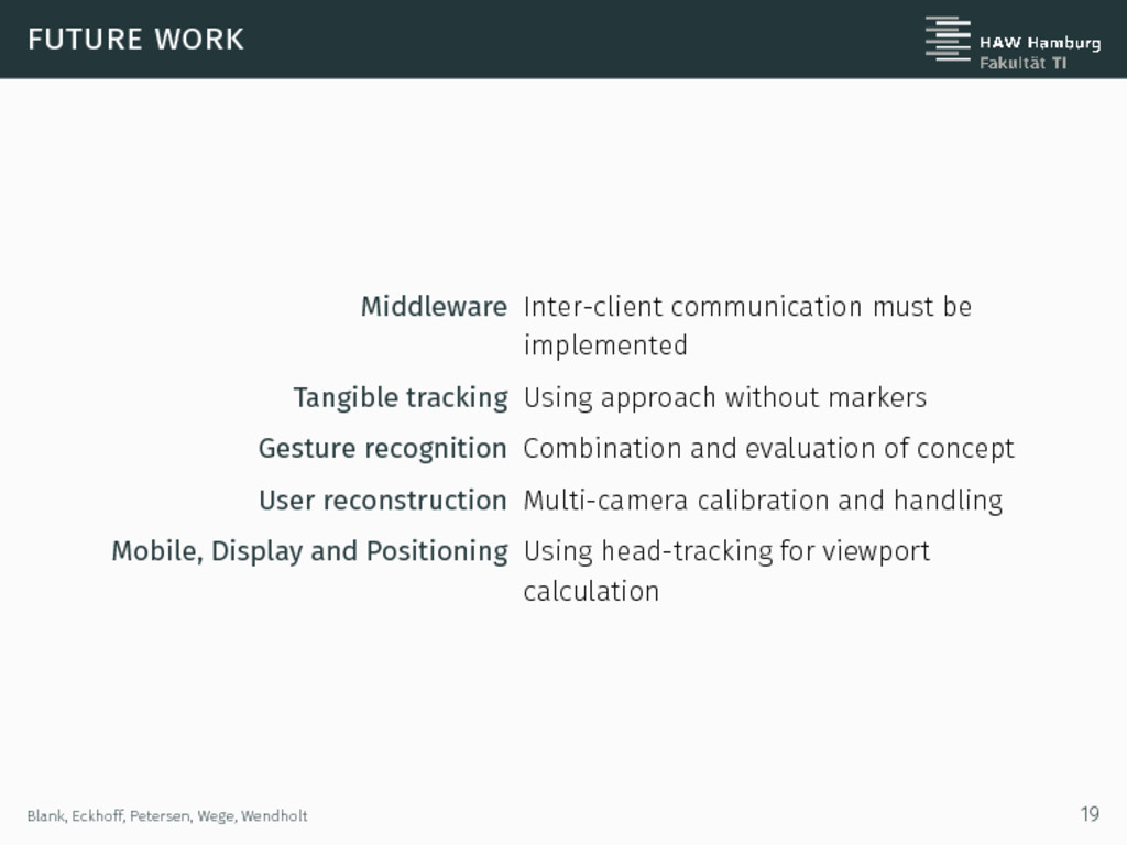 future work Middleware Inter-client communicati...