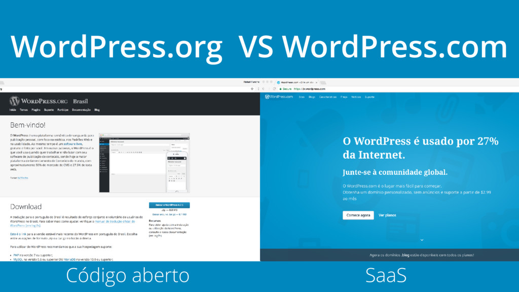 WordPress.org VS WordPress.com Código aberto Sa...