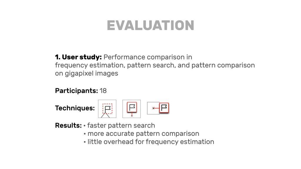 1. User study: Performance comparison in frequ...