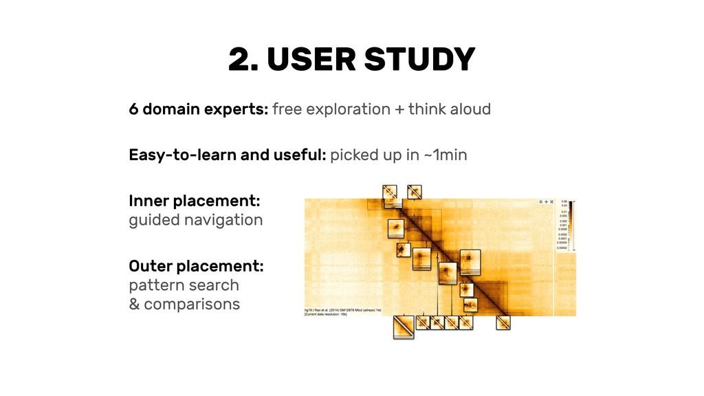 6 domain experts: free exploration + think alou...
