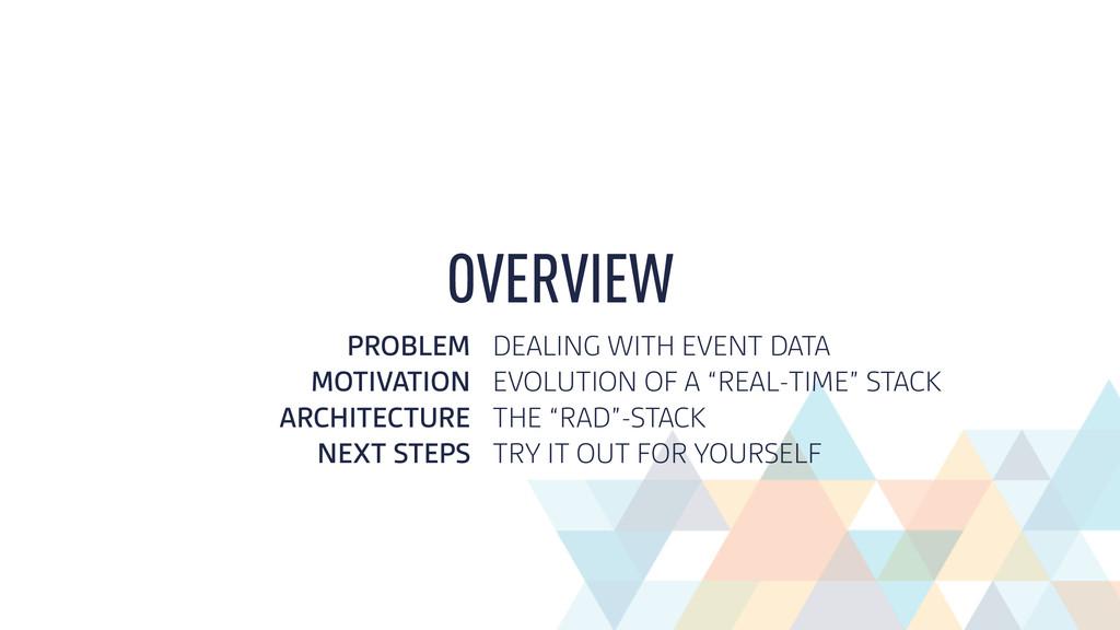 PROBLEM DEALING WITH EVENT DATA MOTIVATION EVOL...