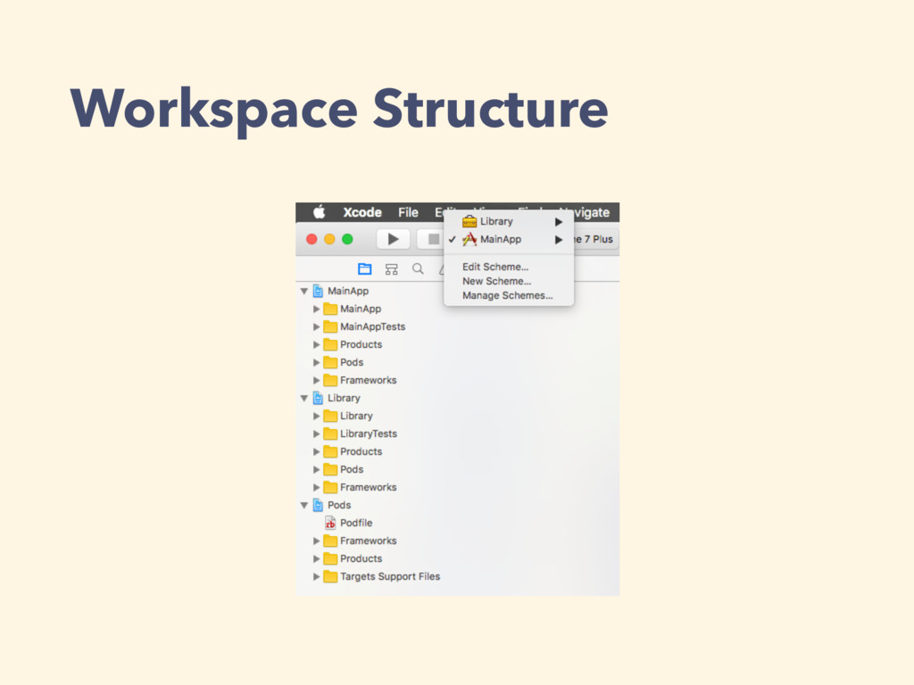 Workspace Structure