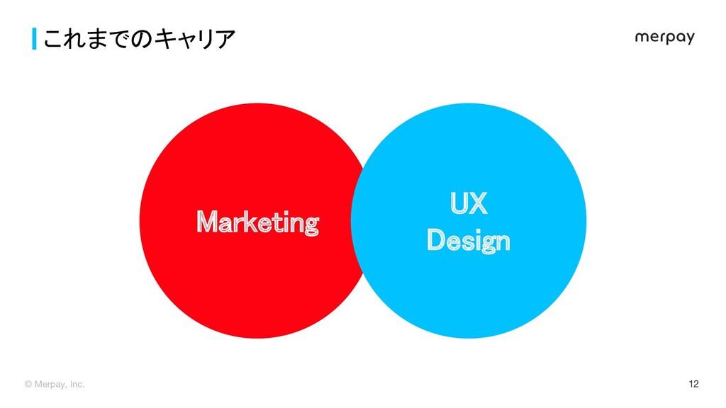 © Merpay, Inc. 12 これまでのキャリア Marketing X Desi...