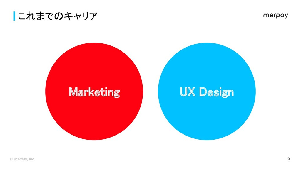 © Merpay, Inc. 9 これまでのキャリア Marketing X Design