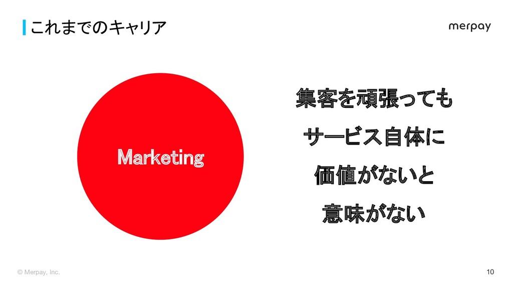 © Merpay, Inc. 10 これまでのキャリア Marketing 集客を頑張って...