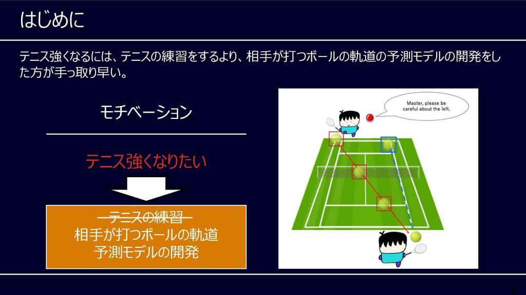 4 テニス強くなるには、テニスの練習をするより、相⼿が打つボールの軌道の予測モデルの開発をし ...