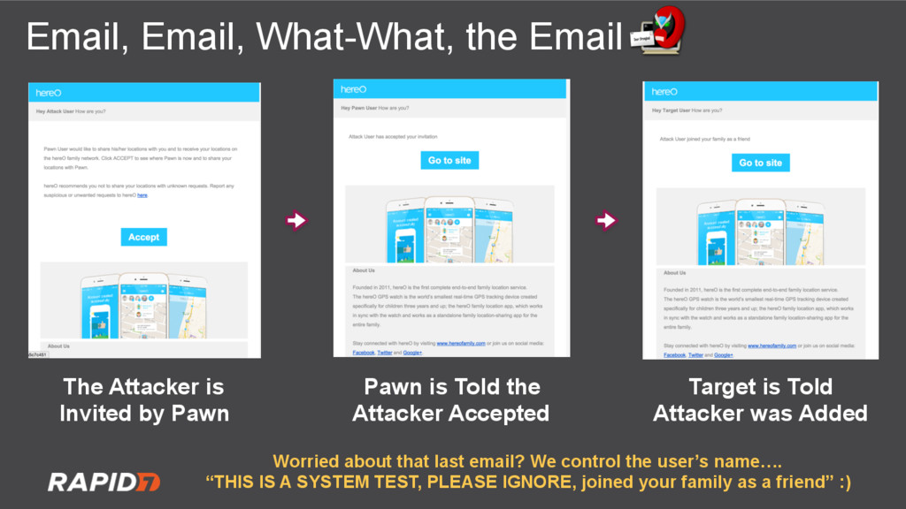 Email, Email, What-What, the Email The Attacker...