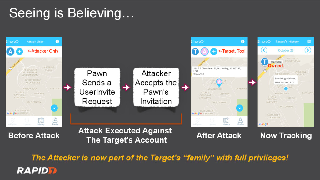 Seeing is Believing… Before Attack Now Tracking...