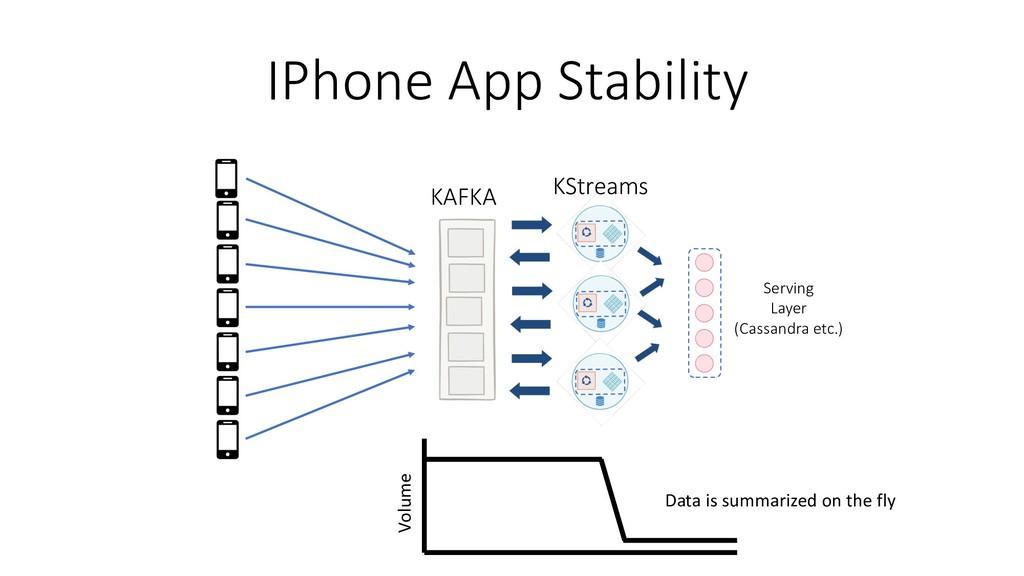 Serving Layer (Cassandra etc.) IPhone App Stabi...