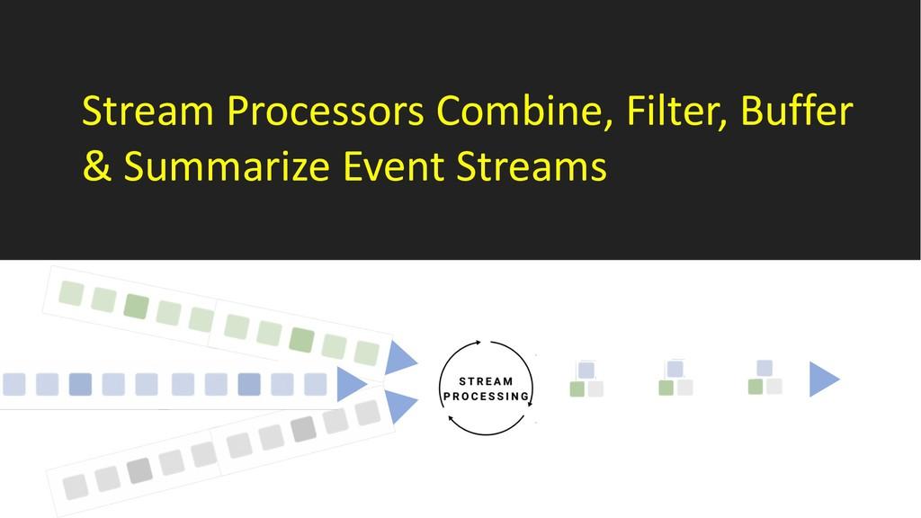 Stream Processors Combine, Filter, Buffer & Sum...