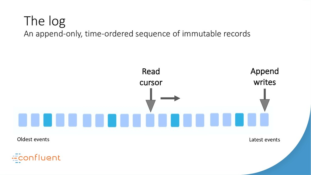 The log An append-only, time-ordered sequence o...
