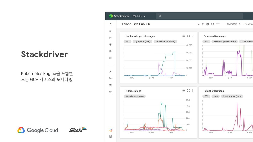 Stackdriver Kubernetes Engine을 포함한 모든 GCP 서비스의 ...