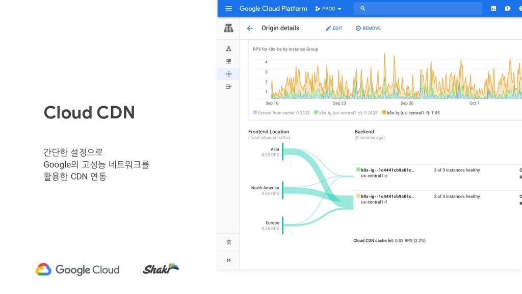 Cloud CDN 간단한 설정으로 Google의 고성능 네트워크를 활용한 CDN 연동