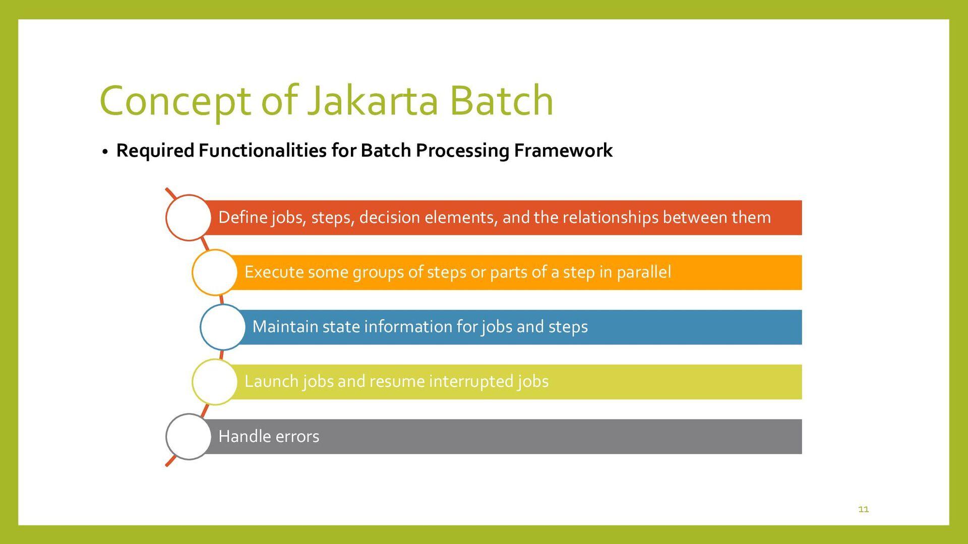 Job X Batch Runtime Job Y Job X Concept of Jaka...