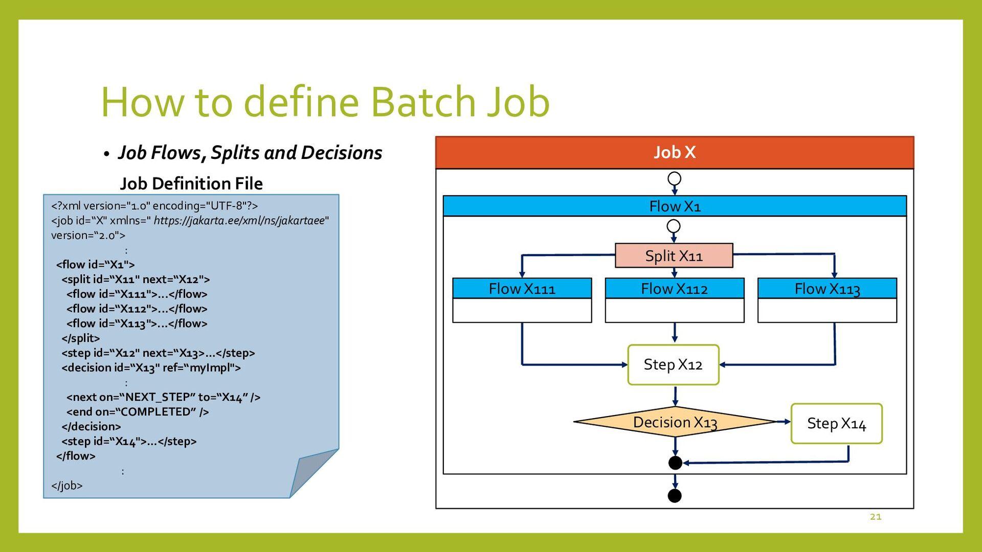 "How to define Batch Job • ""Batch Status"" (Runti..."