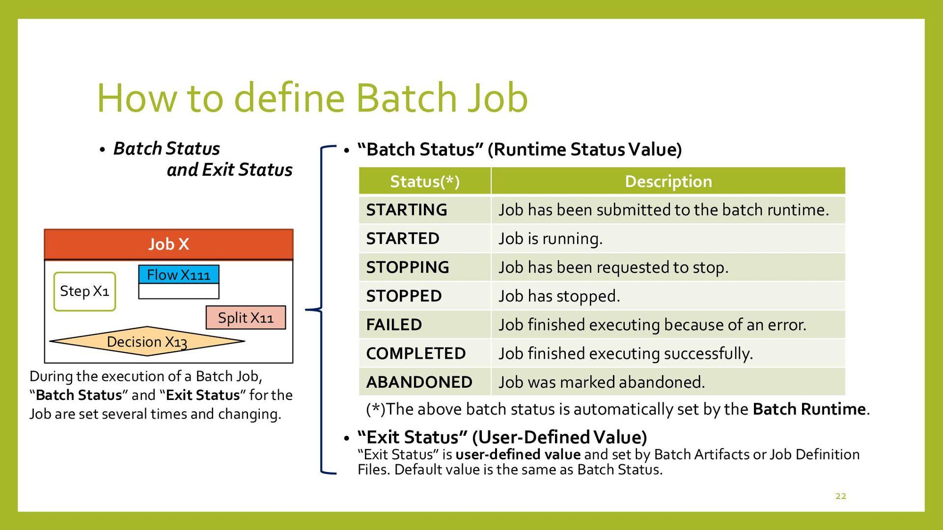 How to define Batch Job • Transition Elements i...