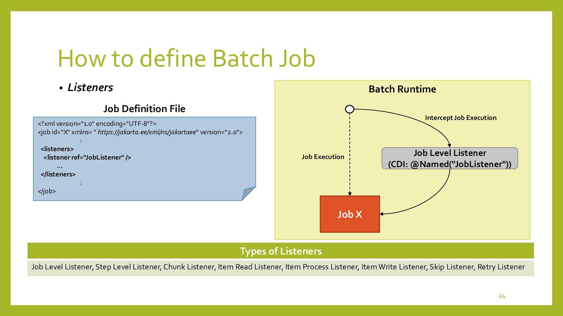 Batch Runtime Job X Job Execution How to define...
