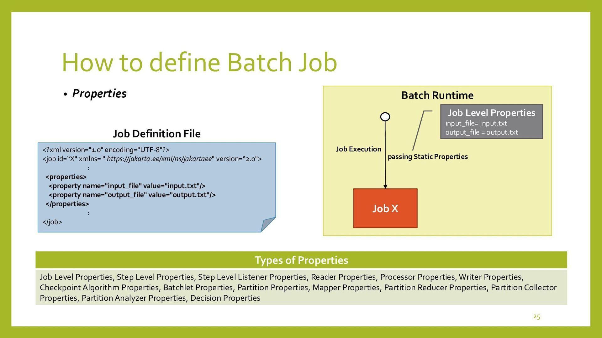Batch Runtime How to define Batch Job • Partiti...