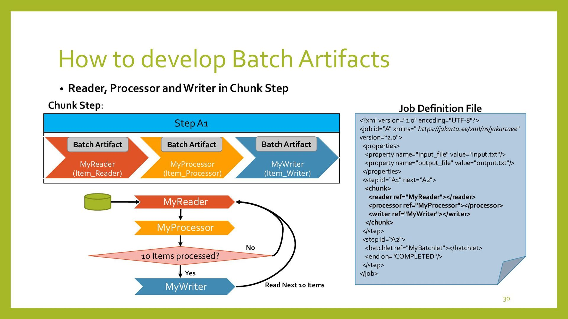 How to develop Batch Artifacts • Check Point Cl...