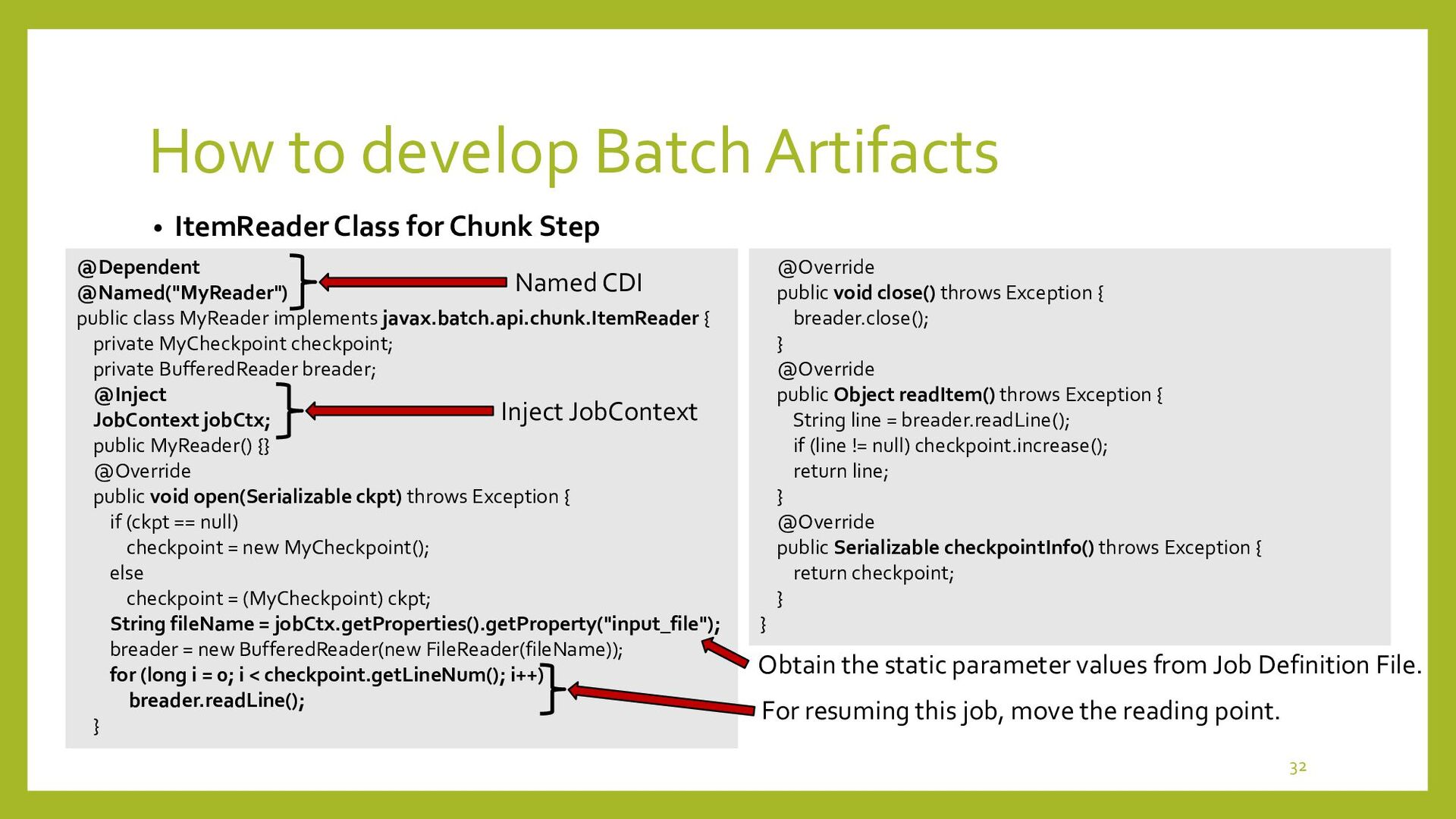 How to develop Batch Artifacts • ItemProcessor ...