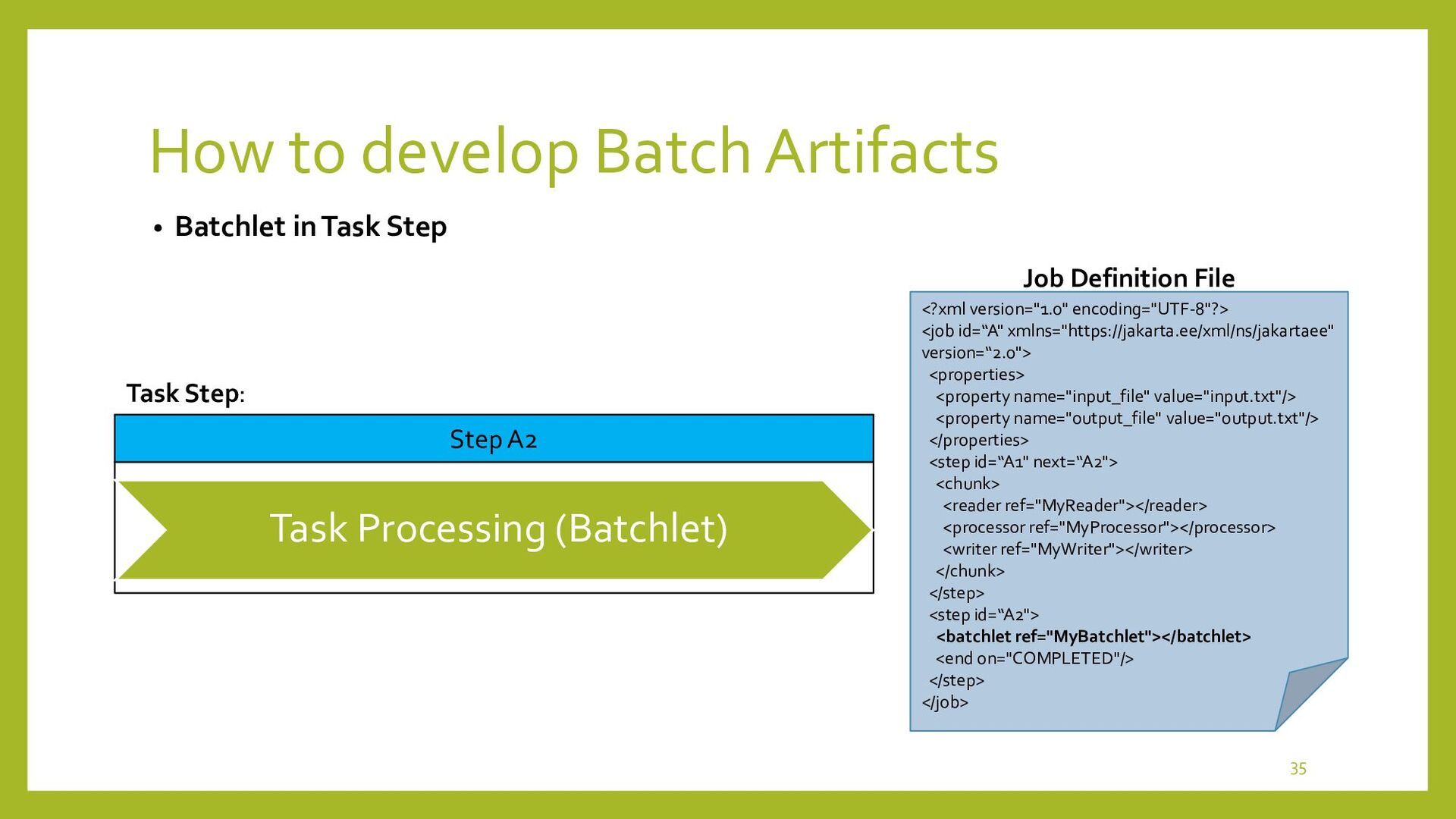 How to develop Batch Artifacts • Batchlet Class...