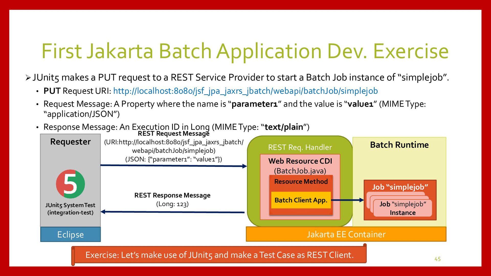 First Jakarta Batch Application Development • T...