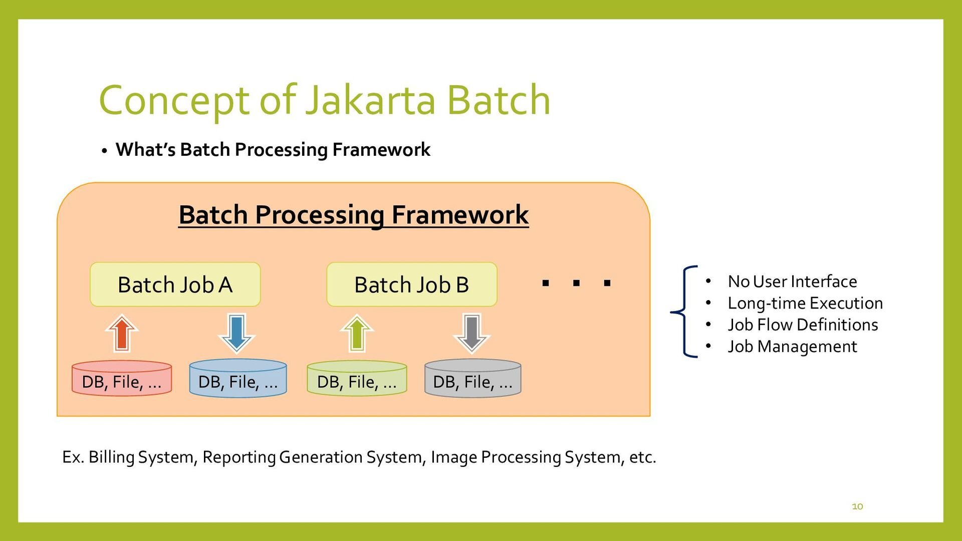 Concept of Jakarta Batch • Required Functionali...