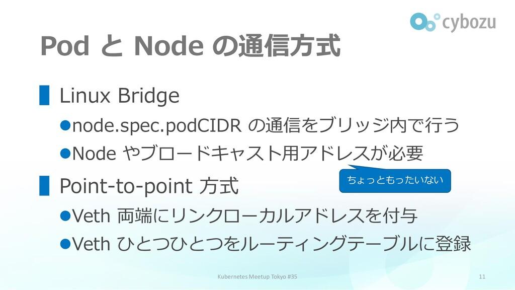 Pod と Node の通信方式 11 ▌Linux Bridge ⚫node.spec.po...
