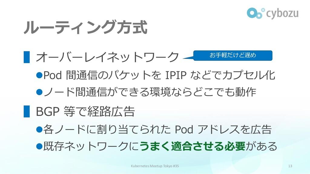 ルーティング方式 13 ▌オーバーレイネットワーク ⚫Pod 間通信のパケットを IPIP な...