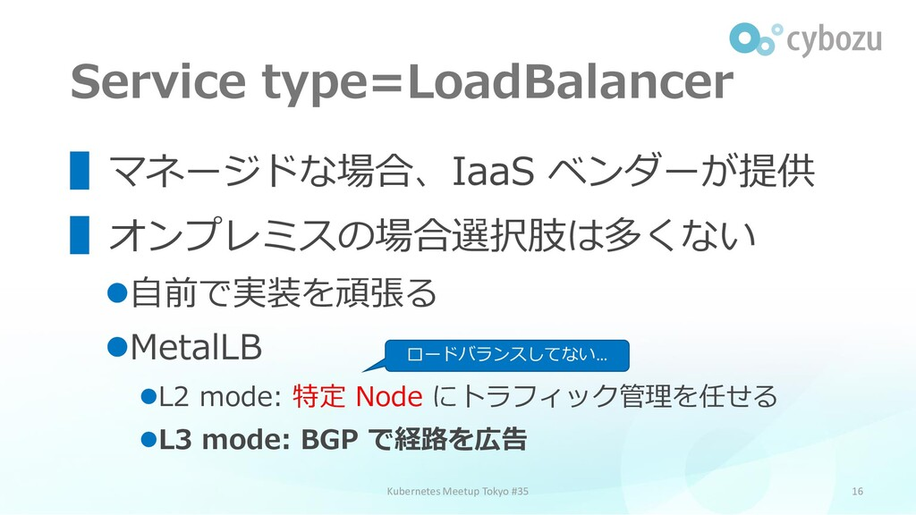 Service type=LoadBalancer 16 ▌マネージドな場合、IaaS ベンダ...