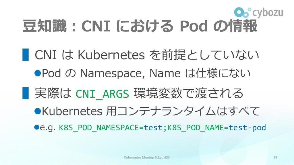 豆知識:CNI における Pod の情報 33 ▌CNI は Kubernetes を前提とし...