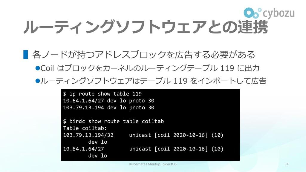 ルーティングソフトウェアとの連携 34 ▌各ノードが持つアドレスブロックを広告する必要がある ...