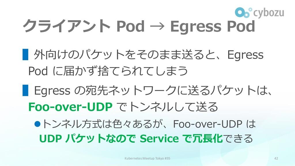 クライアント Pod → Egress Pod 42 ▌外向けのパケットをそのまま送ると、Eg...