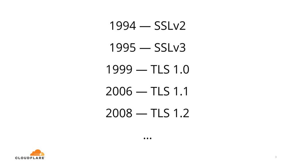 1994 — SSLv2 1995 — SSLv3 1999 — TLS 1.0 2006 —...
