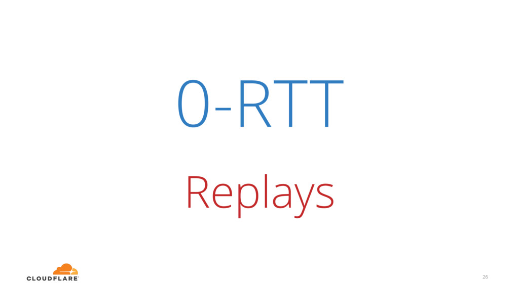 0-RTT 26 Replays