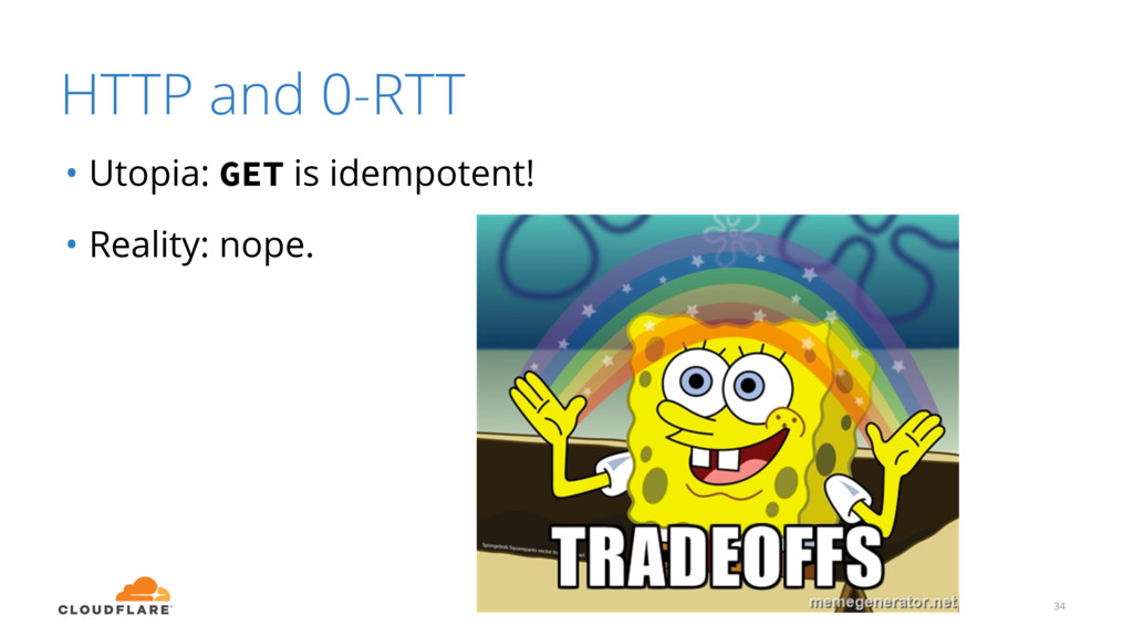 HTTP and 0-RTT 34 • Utopia: GET is idempotent! ...