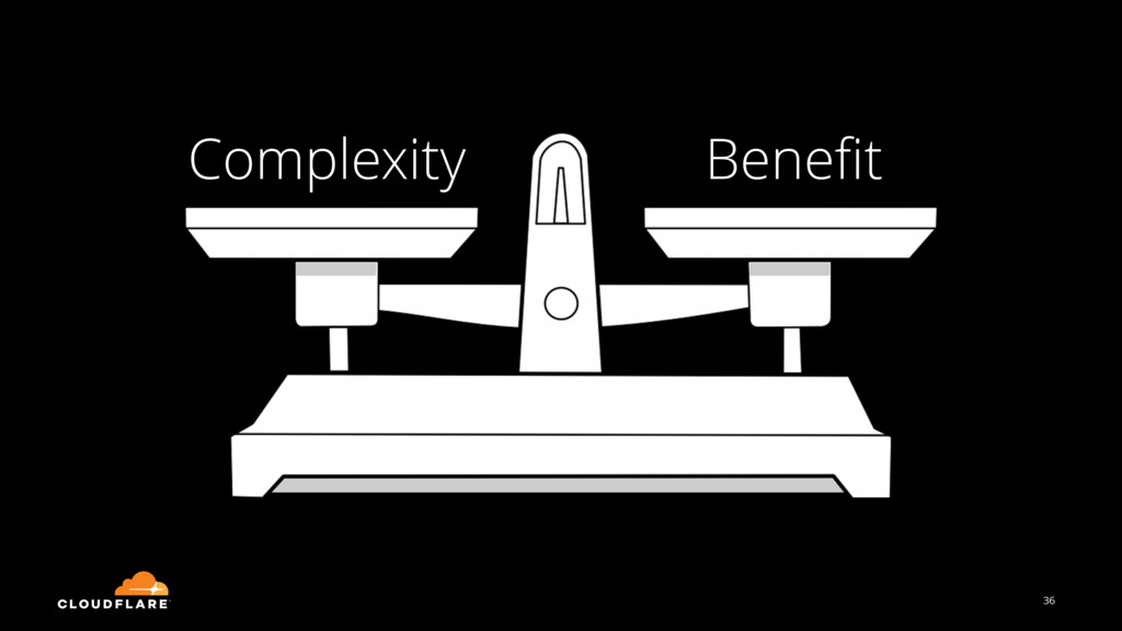 36 Complexity Benefit