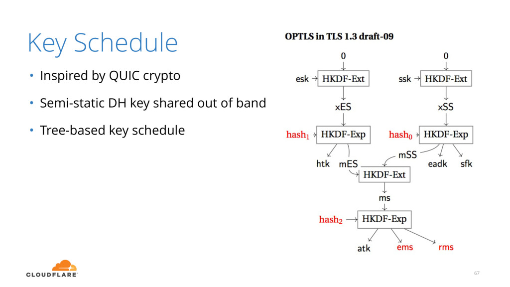 Key Schedule • Inspired by QUIC crypto • Semi-s...