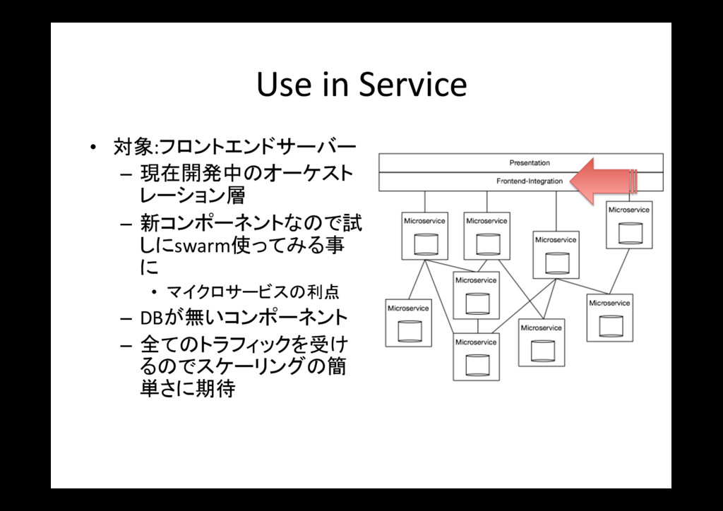 Use in Service • 対象:フロントエンドサーバー – 現在開発中のオーケスト...