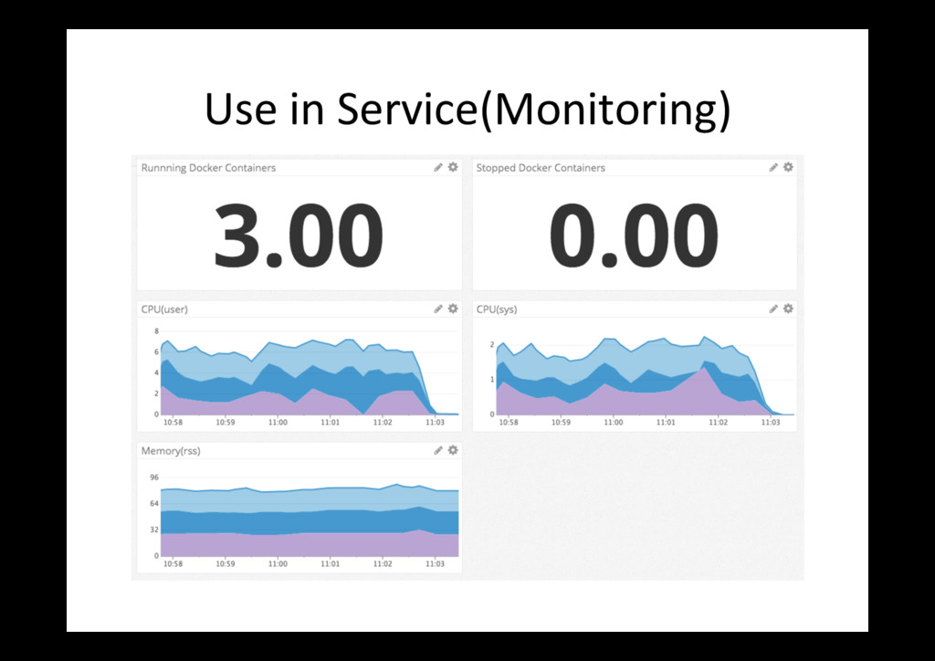 Use in Service(Monitoring)
