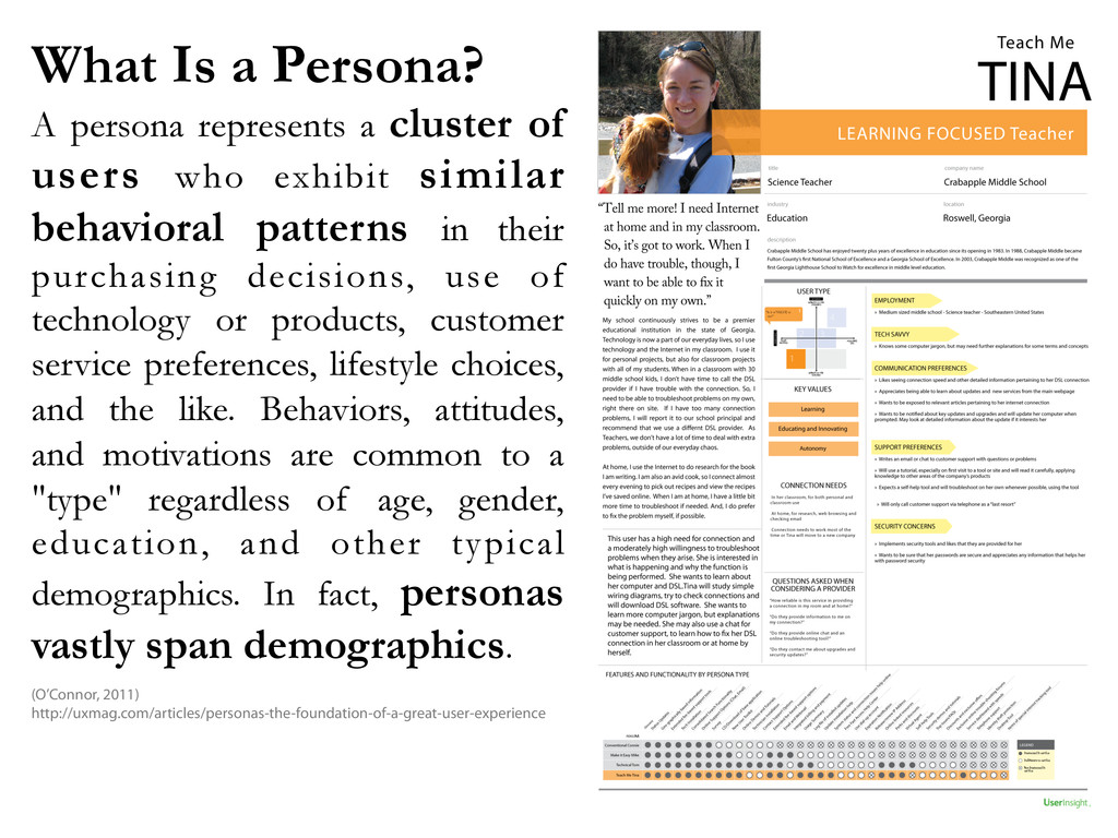 What Is a Persona? A persona represents a clust...