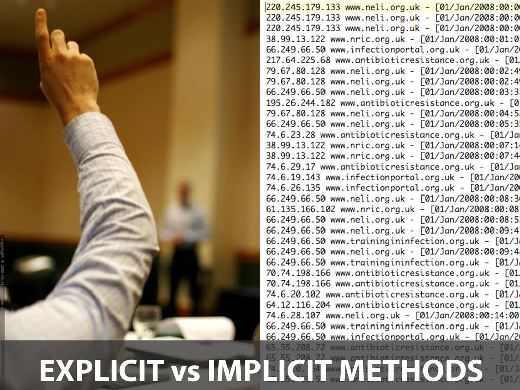 EXPLICIT vs IMPLICIT METHODS