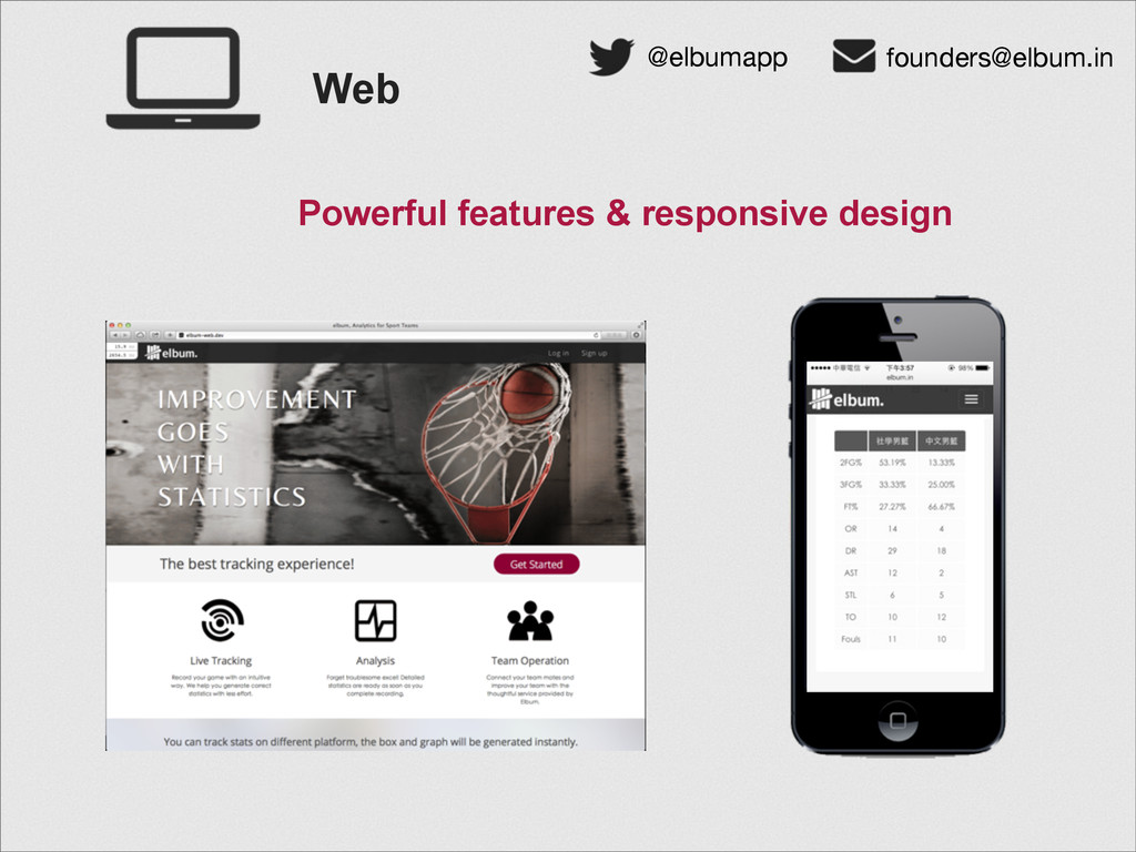 Powerful features & responsive design Web @elbu...