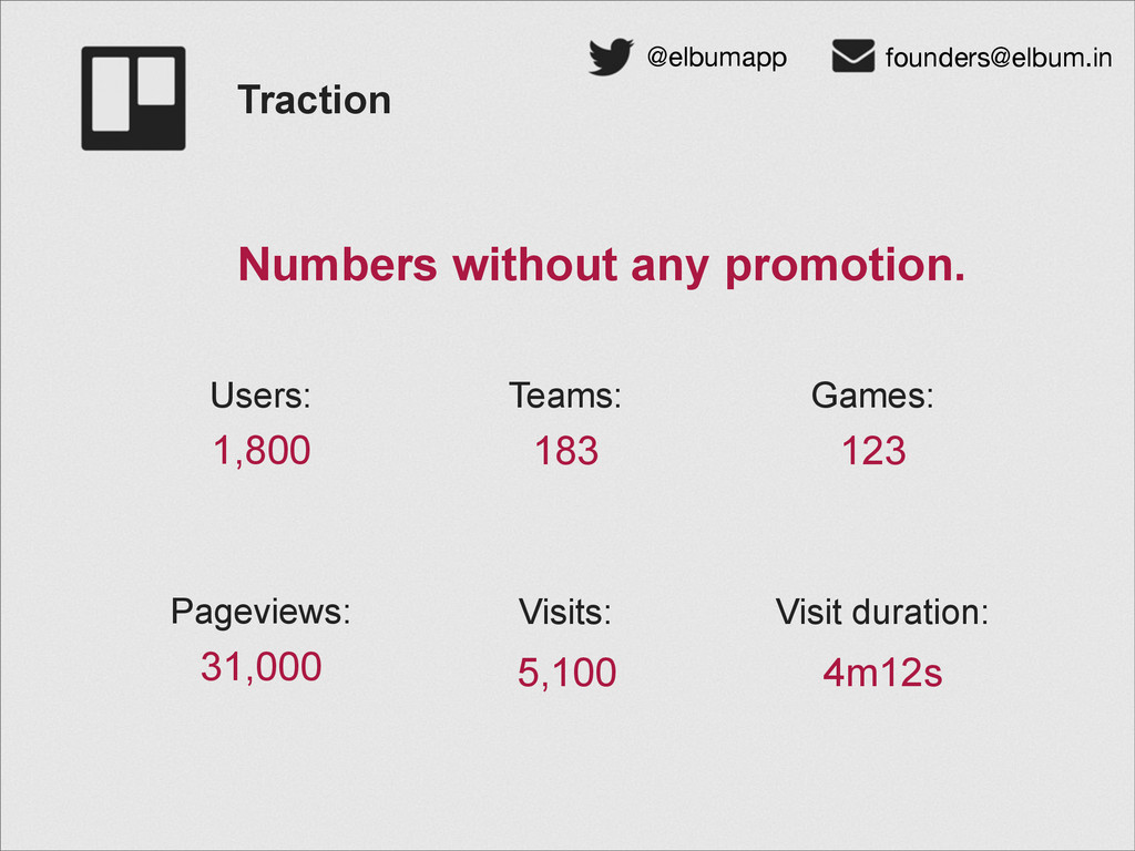Traction Users: Teams: Games: Pageviews: Visits...