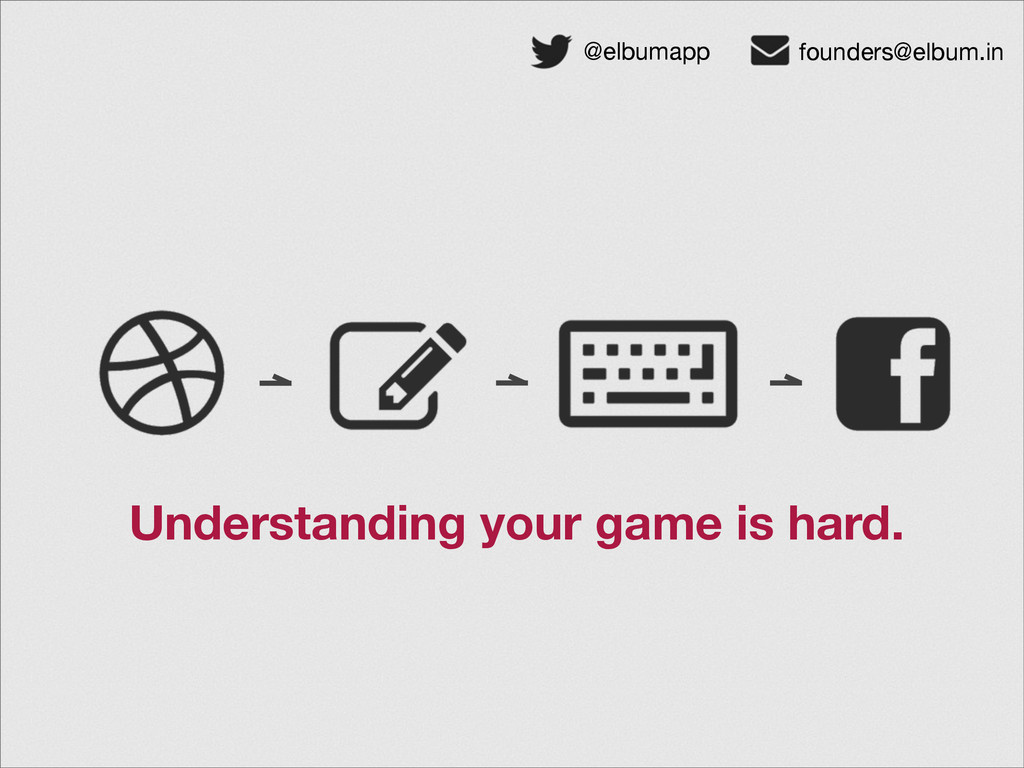 @elbumapp founders@elbum.in Understanding your ...