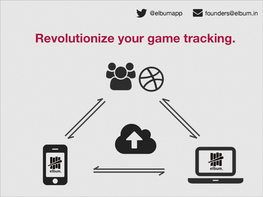 Revolutionize your game tracking. @elbumapp fou...