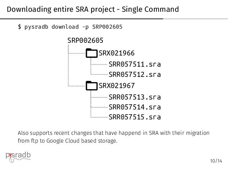 Downloading entire SRA project - Single Command...
